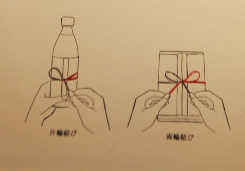 Two kinds of Hanamusubi for round or flat objects.  this allows one handed opening for round objects... like sake bottles (!)